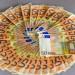 3000€ do 60.000.000€ i projektna ulaganja